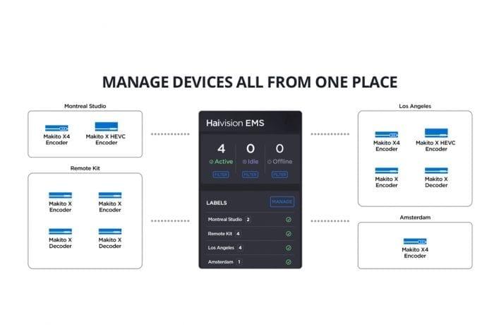 Haivision Element Management System