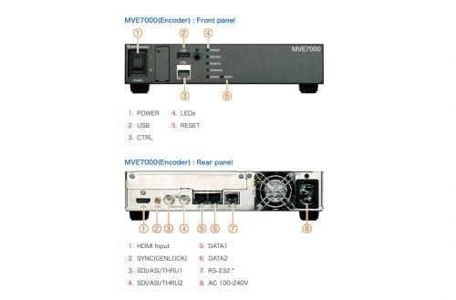 NTT Electronics MVE7000
