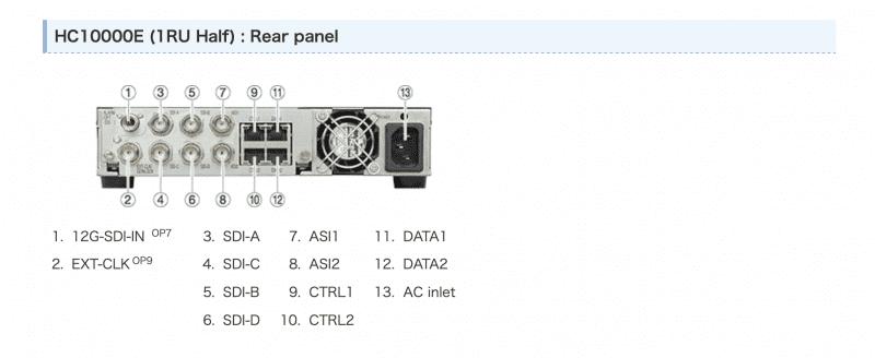 NTT Electronics - HC10000E - Rear Panel View