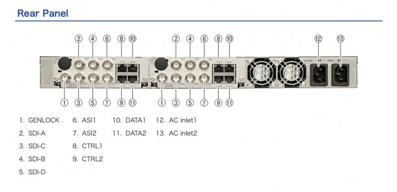 NTT Electronics - HC32000E - Rear Panel View